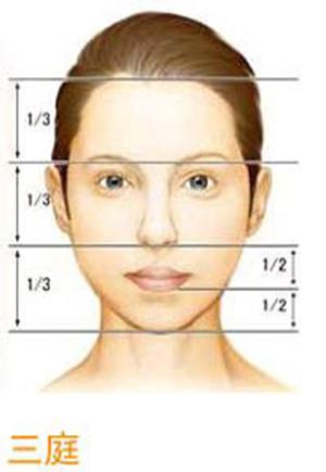 烟台化妆培训——化妆的学问